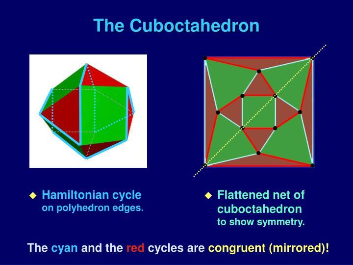 Hamiltonian cycle