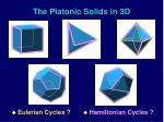 the platonic solids in 3d
