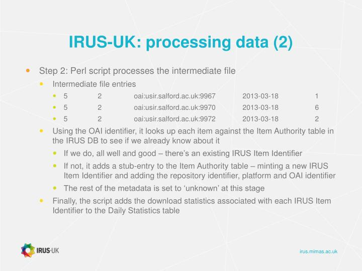 IRUS-UK: processing data (2)