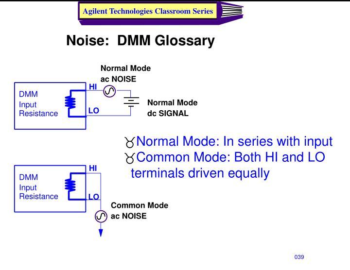 Normal Mode