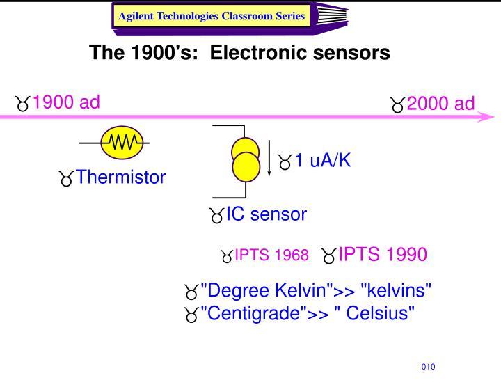 Agilent Technologies Classroom Series
