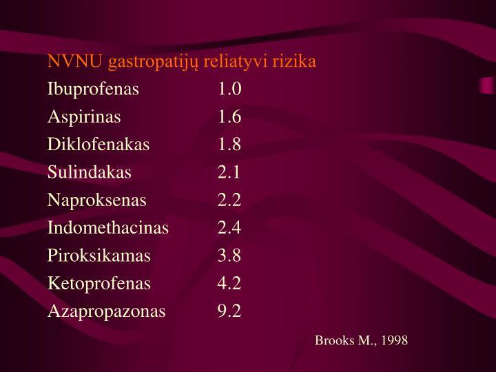 NVNU gastropatijų reliatyvi rizika
