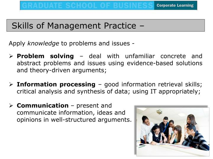 Skills of Management Practice –