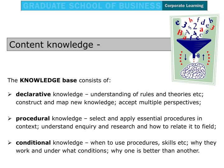 Content knowledge -