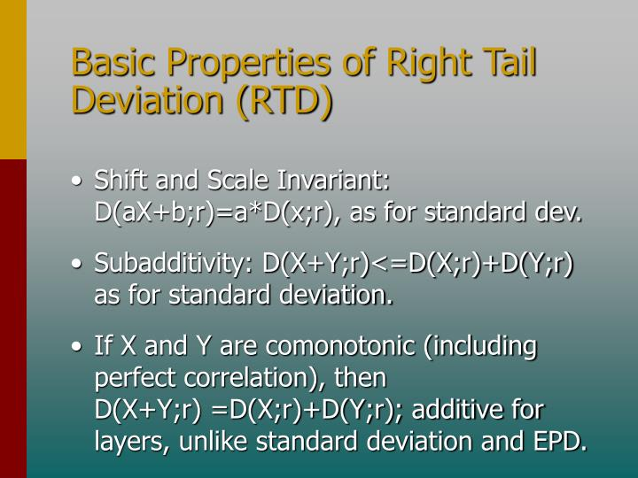 Basic Properties of Right Tail Deviation (RTD)