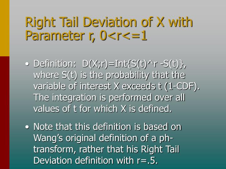Right Tail Deviation of X with Parameter r, 0<r<=1