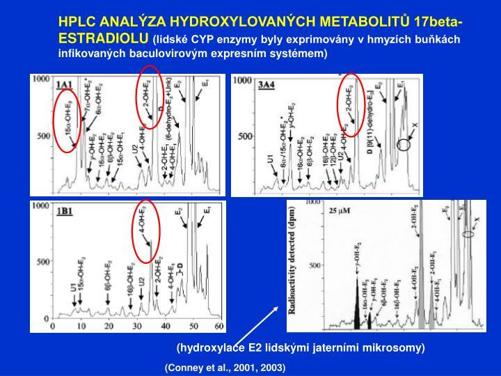 HPLC ANALÝZA HYDROXYLOVANÝCH METABOLITŮ 17beta-ESTRADIOLU