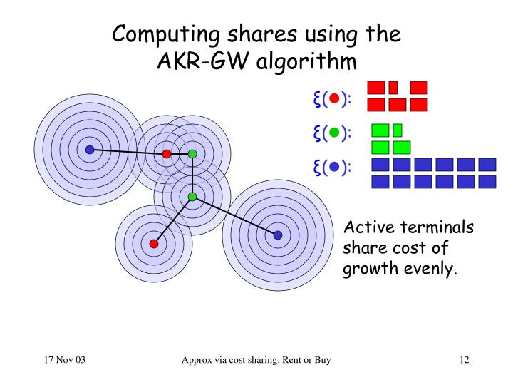 Computing shares using the