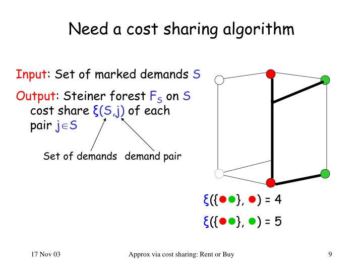 Need a cost sharing algorithm