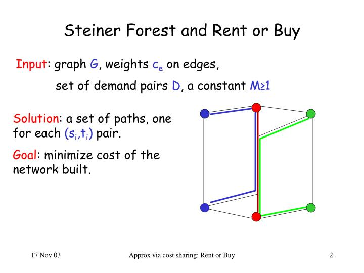Steiner Forest and Rent or Buy