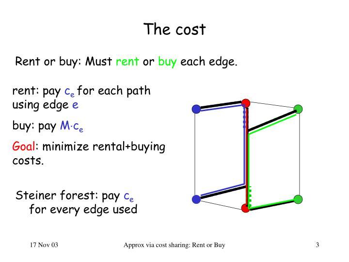 Steiner forest: pay