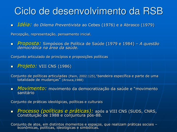Ciclo de desenvolvimento da RSB
