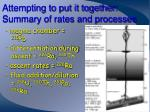 attempting to put it together summary of rates and processes