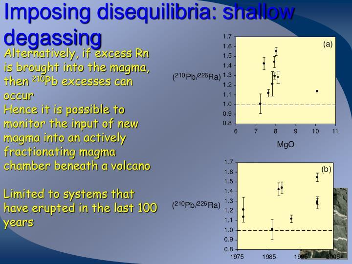 Imposing disequilibria: shallow degassing