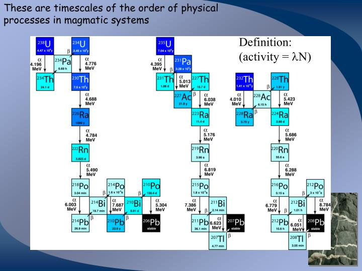 These are timescales of the order of physical processes in magmatic systems