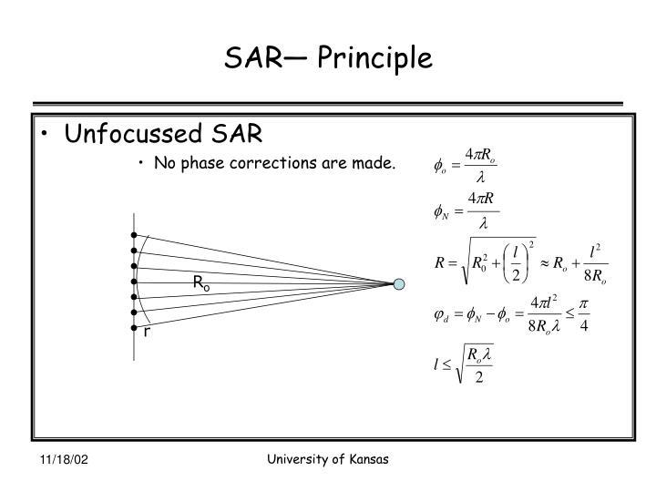 SAR— Principle