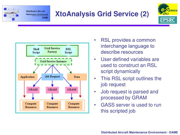 XtoAnalysis Grid Service (2)