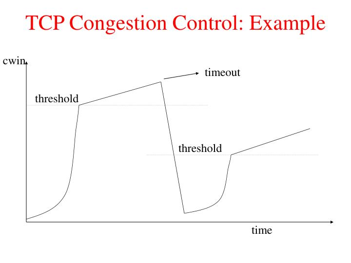 TCP Congestion Control: Example