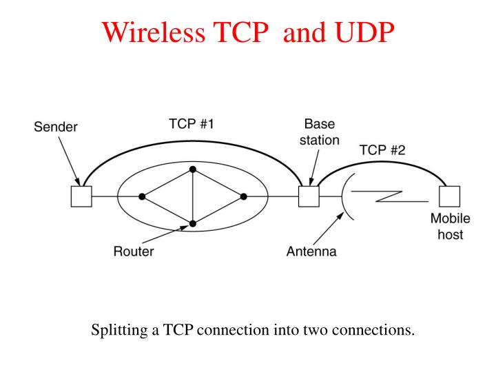 Wireless TCP  and UDP