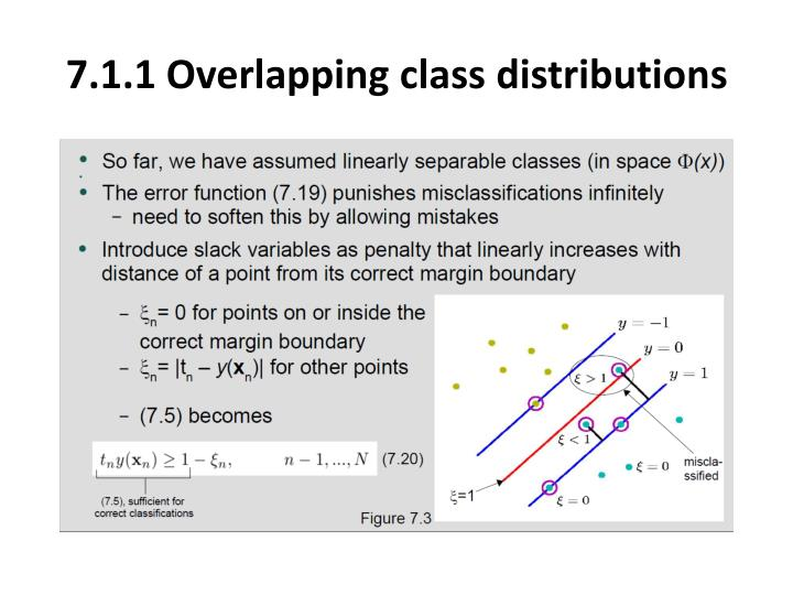 7.1.1 Overlapping class distributions