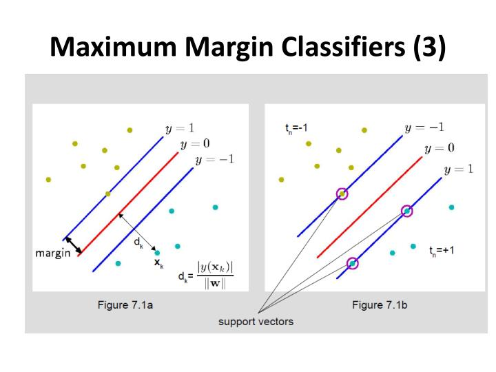 Maximum Margin Classifiers (3)