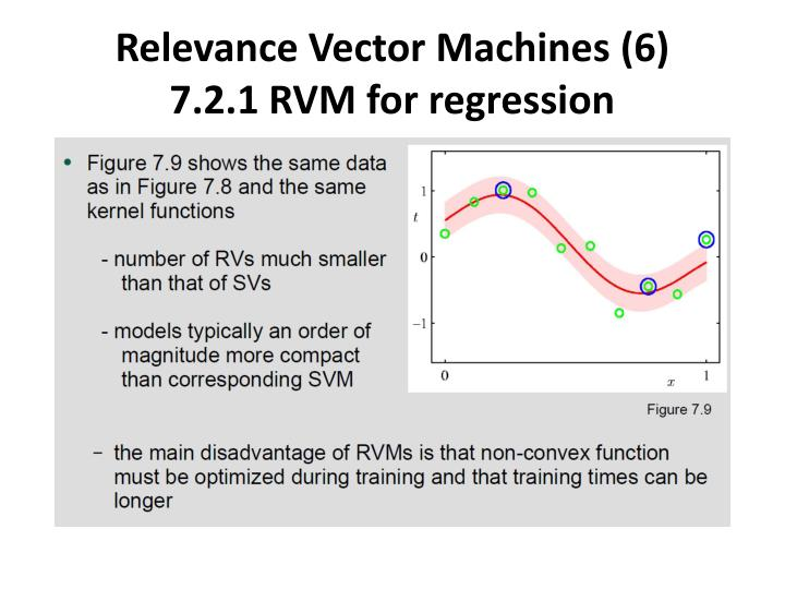 Relevance Vector Machines (6)