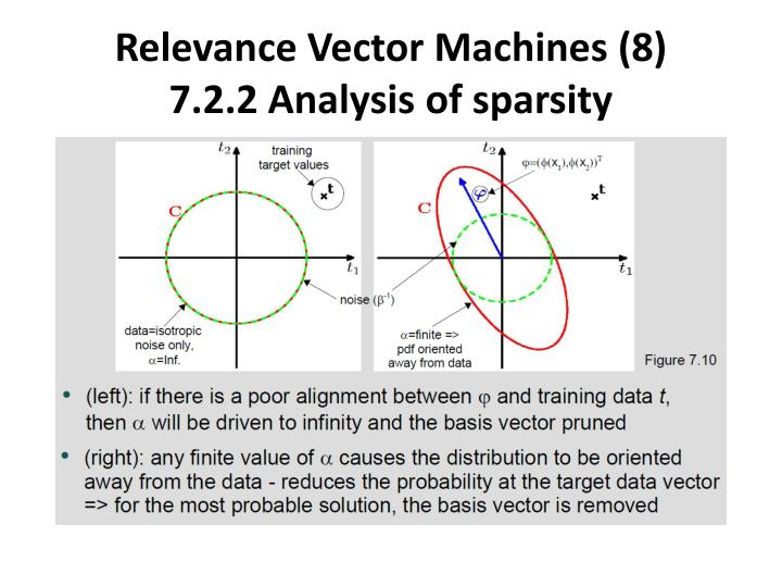 Relevance Vector Machines (8)