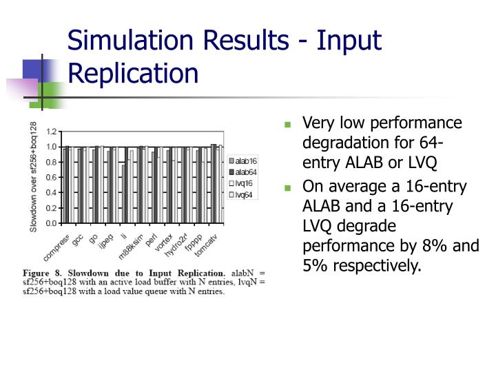 Very low performance degradation for 64- entry ALAB or LVQ