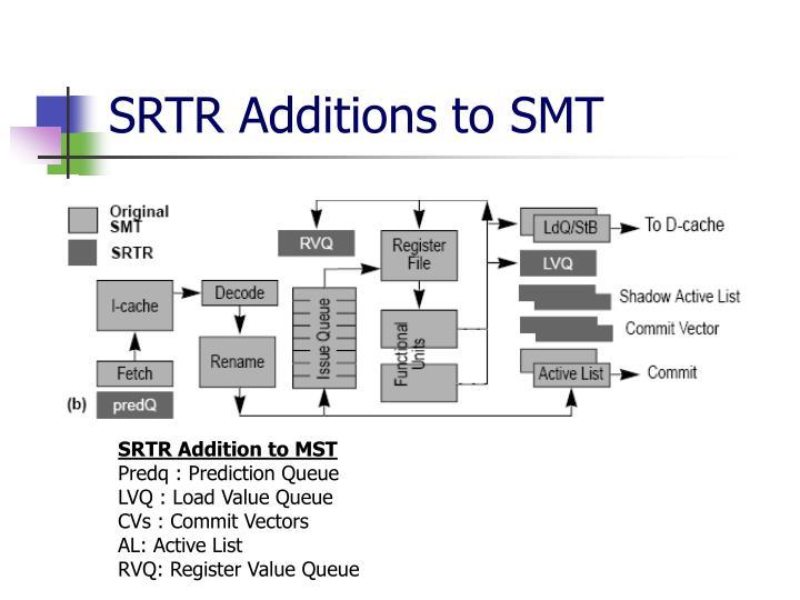 SRTR Additions to SMT