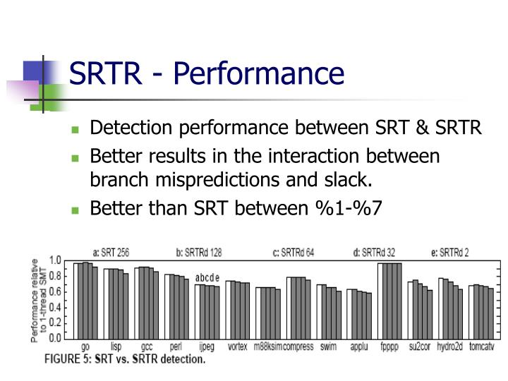 SRTR - Performance