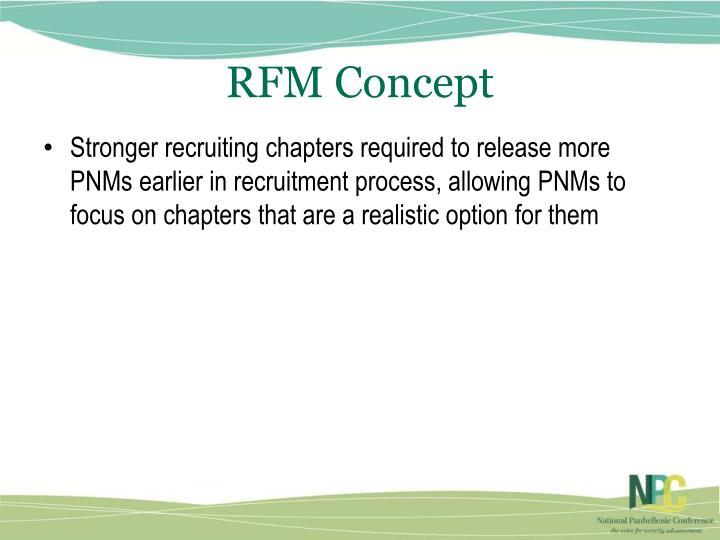 RFM Concept
