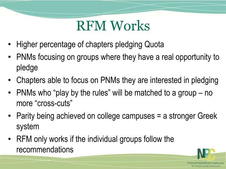 RFM Works