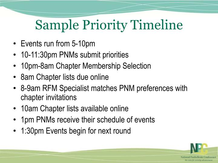 Sample Priority Timeline
