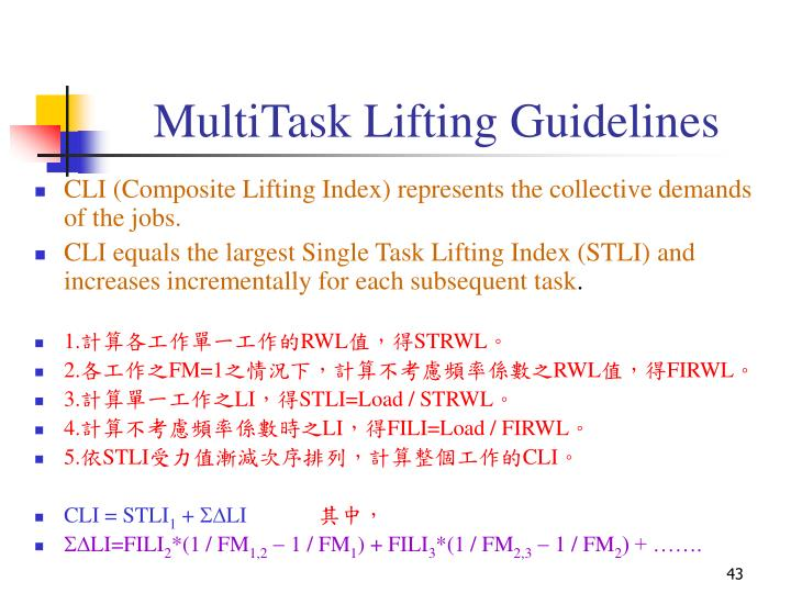 MultiTask Lifting Guidelines