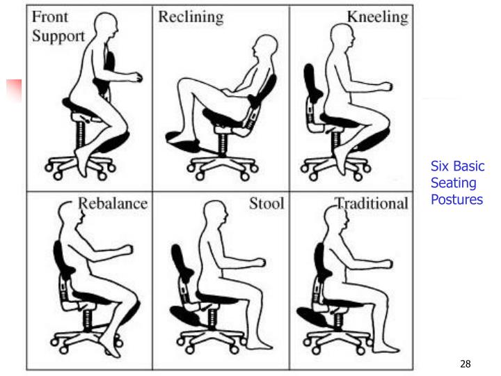 Six Basic Seating Postures