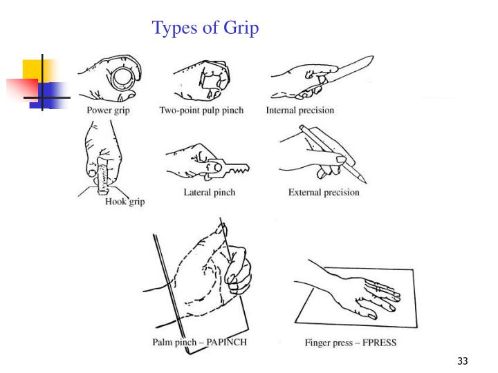 Types of Grip