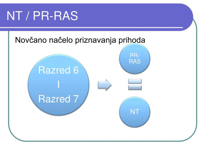NT / PR-RAS