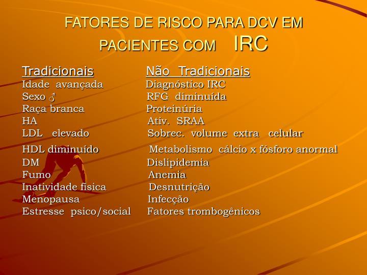 FATORES DE RISCO PARA DCV EM  PACIENTES COM