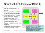 structural architecture of rav1 0