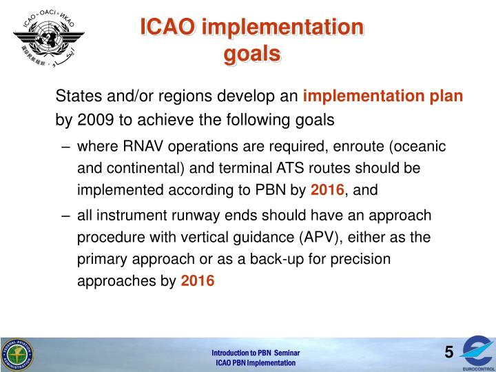 ICAO implementation goals