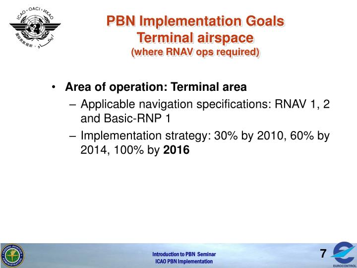 PBN Implementation Goals Terminal airspace