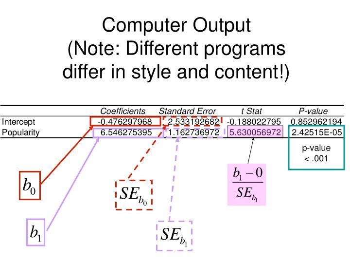 Computer Output