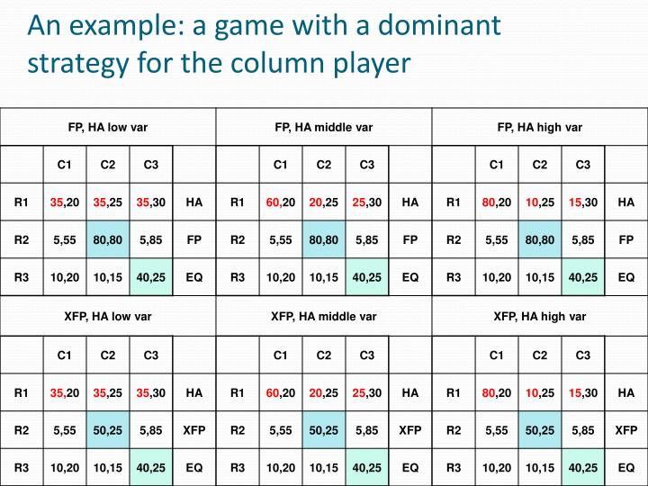 An example: a game with a dominant strategy for the column player
