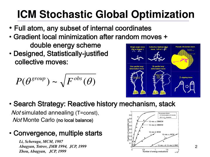 ICM Stochastic Global Optimization
