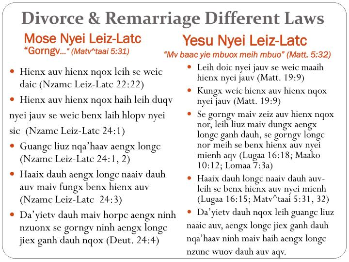 Divorce & Remarriage Different Laws