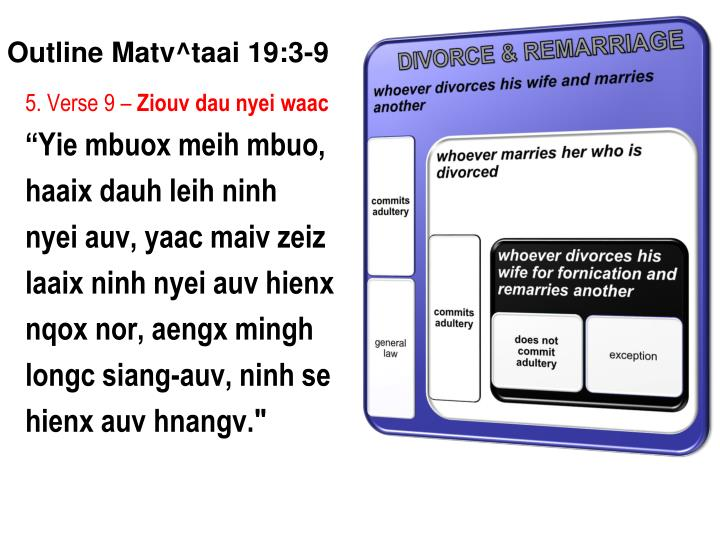 Outline Matv^taai 19:3-9