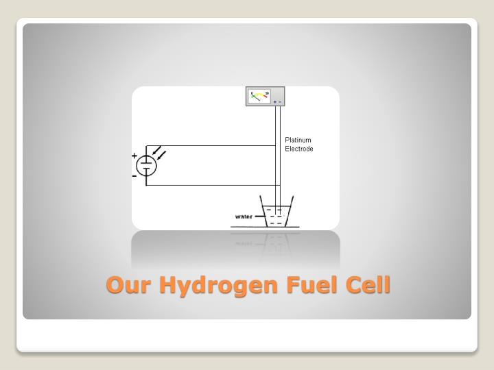 Our Hydrogen Fuel Cell