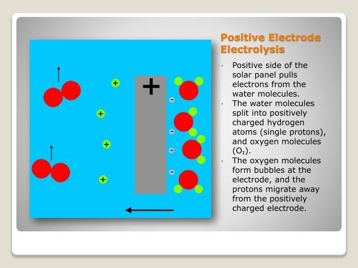 Positive Electrode Electrolysis