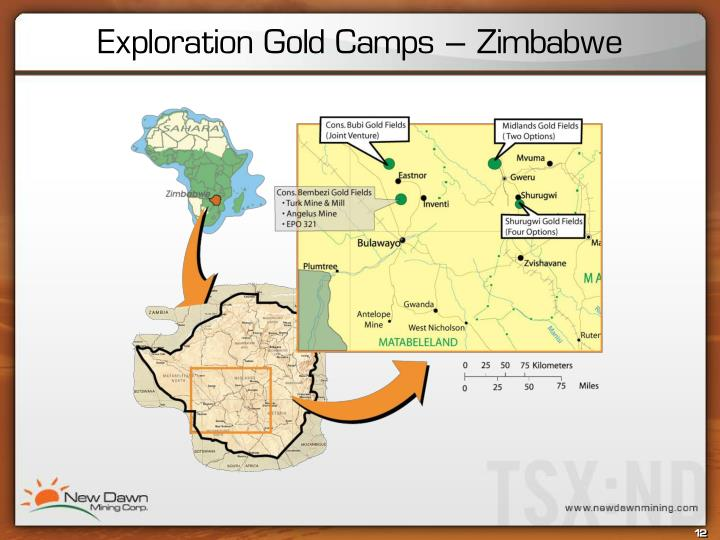 Exploration Gold Camps – Zimbabwe