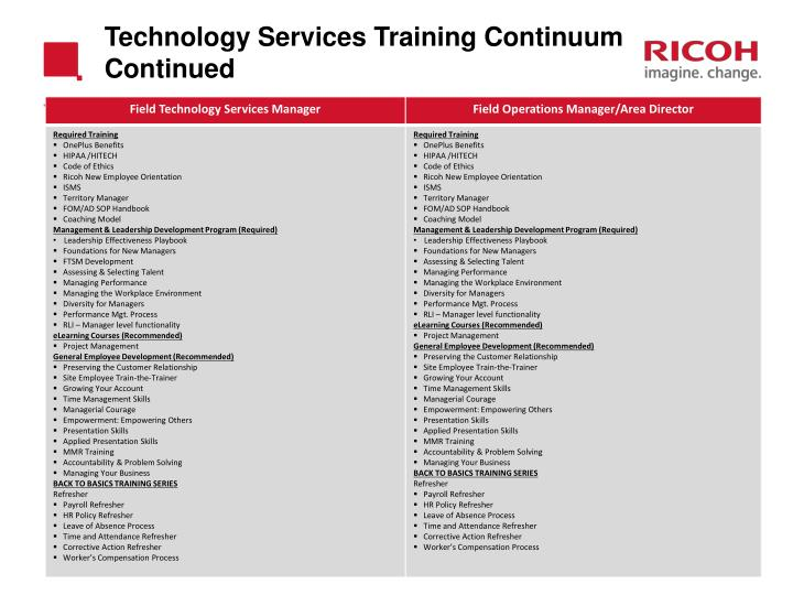 Technology Services Training Continuum Continued